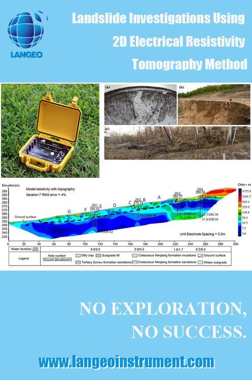 LANGEO: Landslide Investigations Using Electrical Resistivity Tomography Method - www.langeoinstrument.com