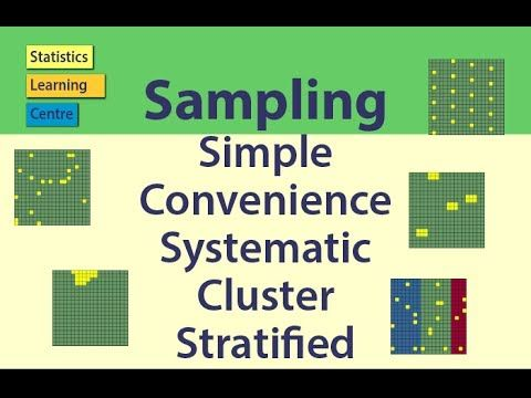 Sampling: Simple Random, Convenience, systematic, cluster, stratified - Statistics Help - YouTube
