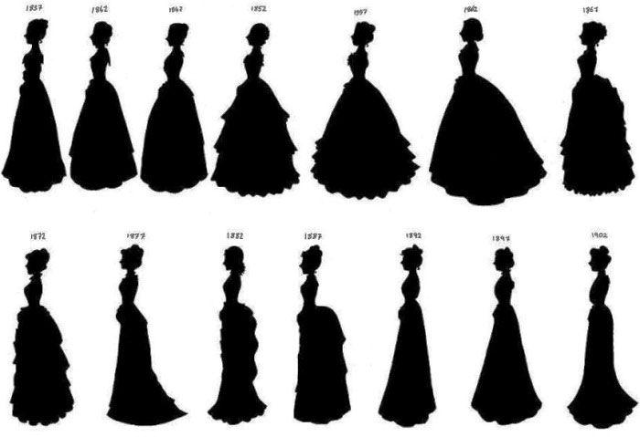 Картинки по запросу платье 19 век траурное