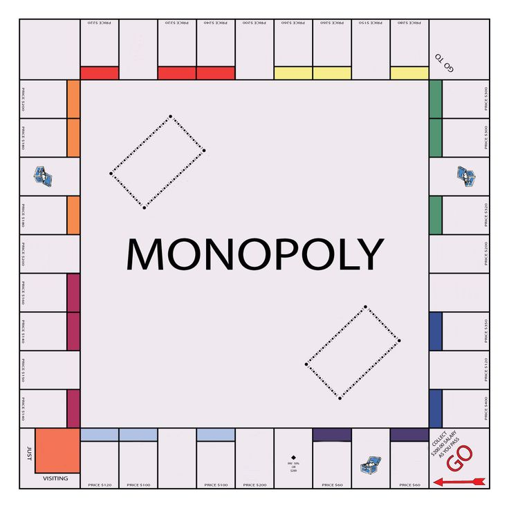 If You Were to Make a Monopoly Board ...