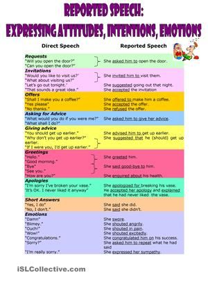 A summary of how to express attitudes, emotions and intentions in Reported Speech, plus exercises. - ESL worksheets