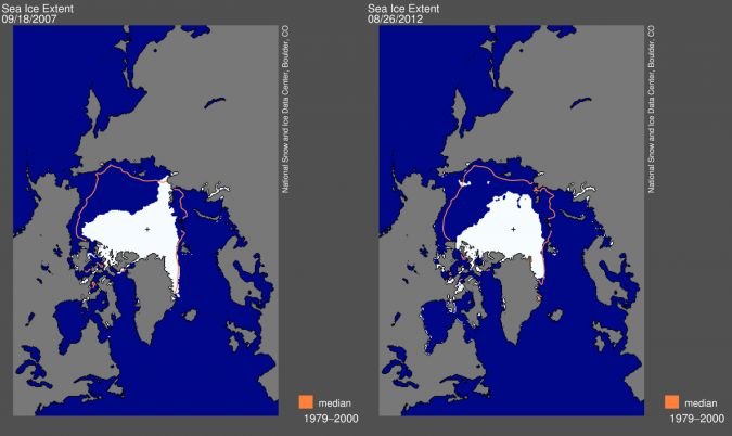Arctic sea ice extent for August 26, 2012 (right) was 4.10 million square kilometers (1.58 million square miles), which was 70,000 square kilometers (27,000 square miles) below the September 18, 2007 daily extent of 4.17 million square kilometers (1.61 million square miles, left). A loss of 5% of the ice will be the minimum over a full annual cycle. The orange line shows the 1979 to 2000 median extent for that day. The black cross indicates the geographic North Pole.