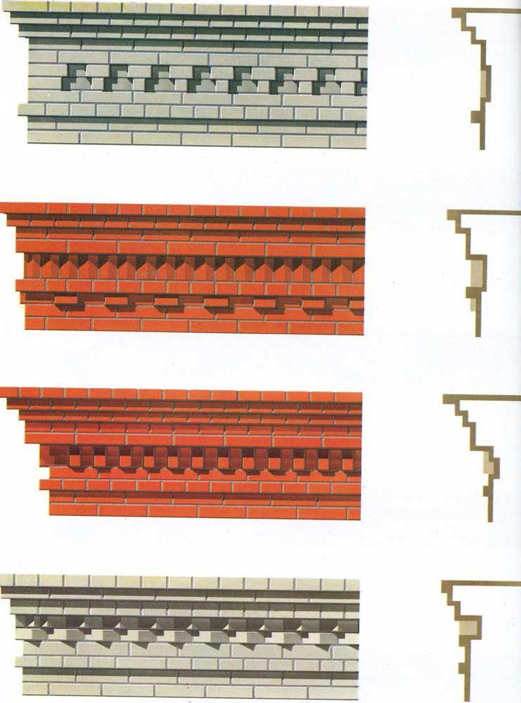 Карниз из кирпича как архитектурный элемент
