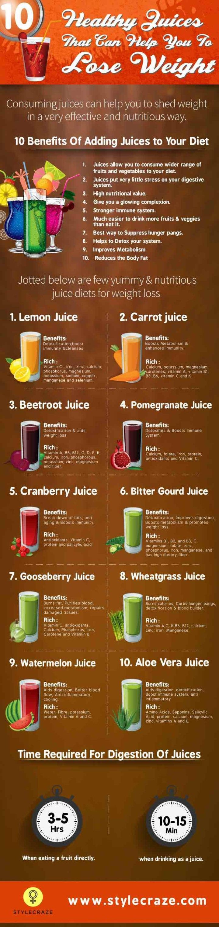 10 Juicing recipes to detox your body and lose weight. via stylecraze