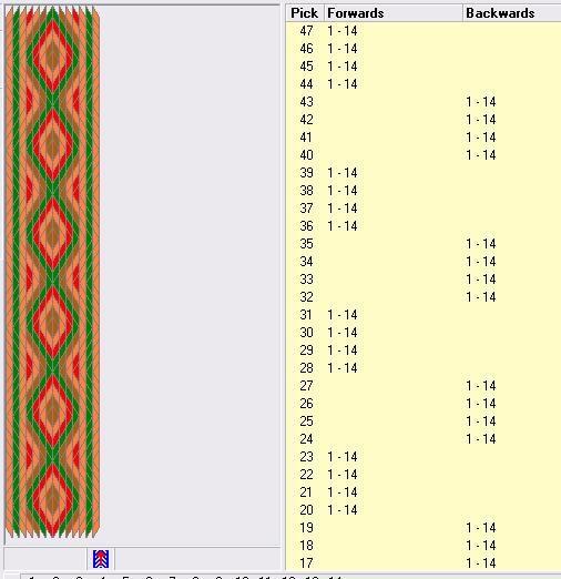 Scheme for the belts. - Fair Masters - handmade, handmade