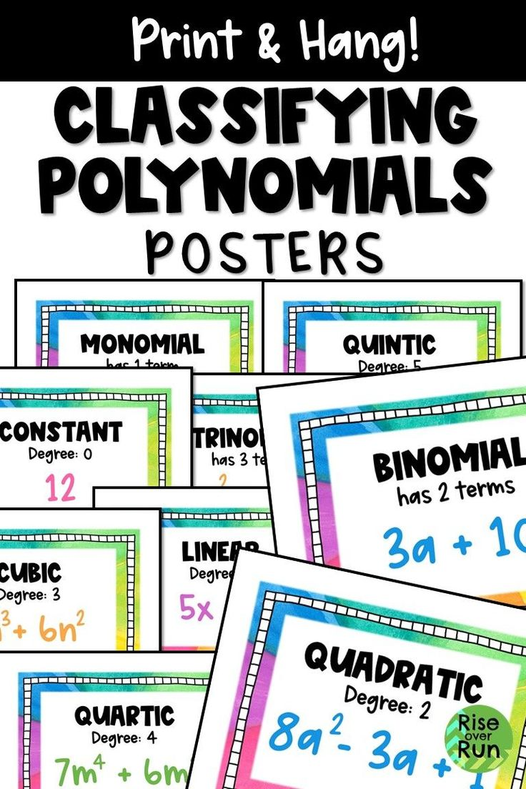 Classifying polynomials reference posters in 2020