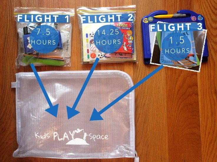 Toddler Plane Travel Ideas Flight Packs Toddler Fun