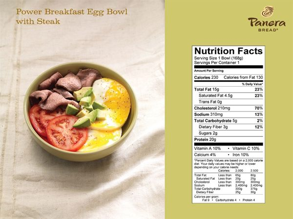 Secret Panera Menu - Power Breakfast Egg Bowl with Steak has two all-natural eggs, seared top sirloin, sliced avocado & tomatoes. 230 calories, 5g carbs, 20g protein.