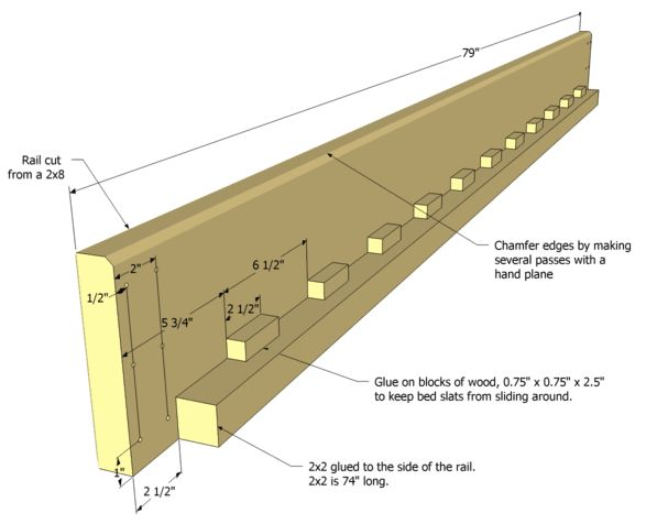 DIY bed rails and slats for full size bed with headboard and footboard - Google Search