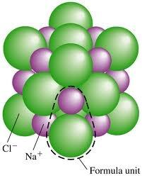Unit 4: Ionic Compound - Chemistry 1