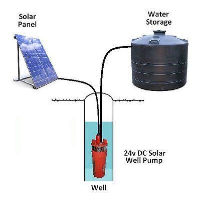 24V DC SUMERGIBLE profunda bien Solar Bomba De Agua, Batería, energía solar, alternativo