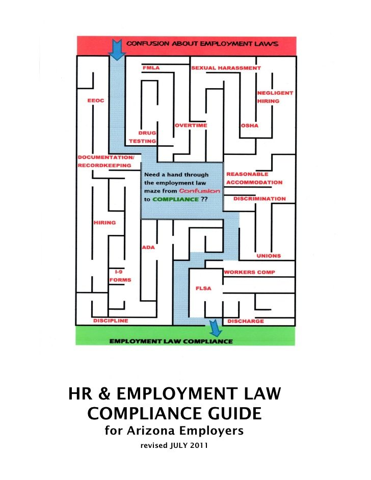 29 best SPHR Study Items images on Pinterest Human resources - eeoc complaint form