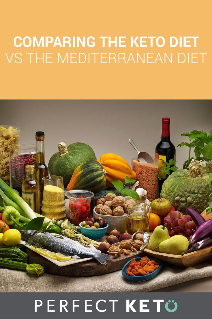 Site Search Discovery Powered By Ai Mediterranean Diet Plan Healthy Benefits Healthy