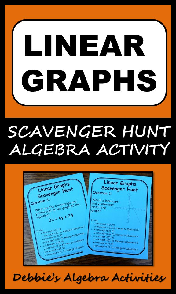 This Algebra activity includes six stations to use as practice or review of linear graphs including x-intercept and y-intercept, equations in slope-intercept form and point-slope form, slope, and table of values.