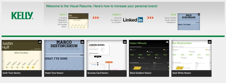 aboutme is a social network that tells people all about a subject - web product manager sample resume