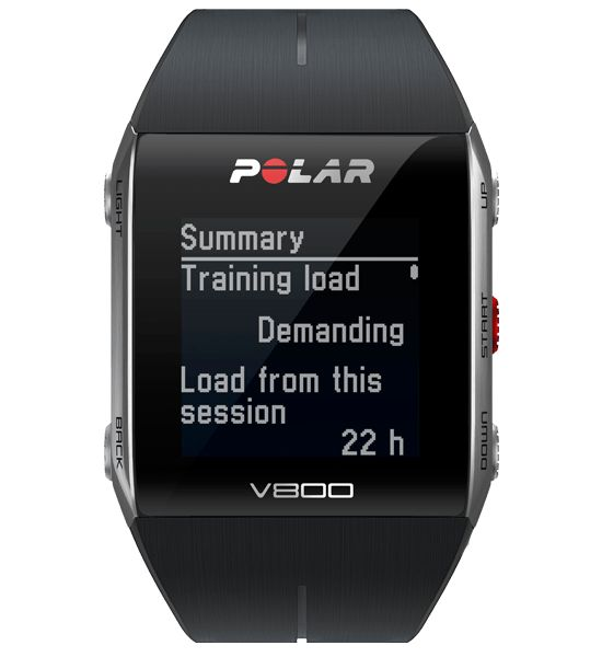 Fingers crossed but I'm hoping you'll love this: Waking Heart Rate (WHR)  http://multisportcoaching.co.za/waking-heart-rate/
