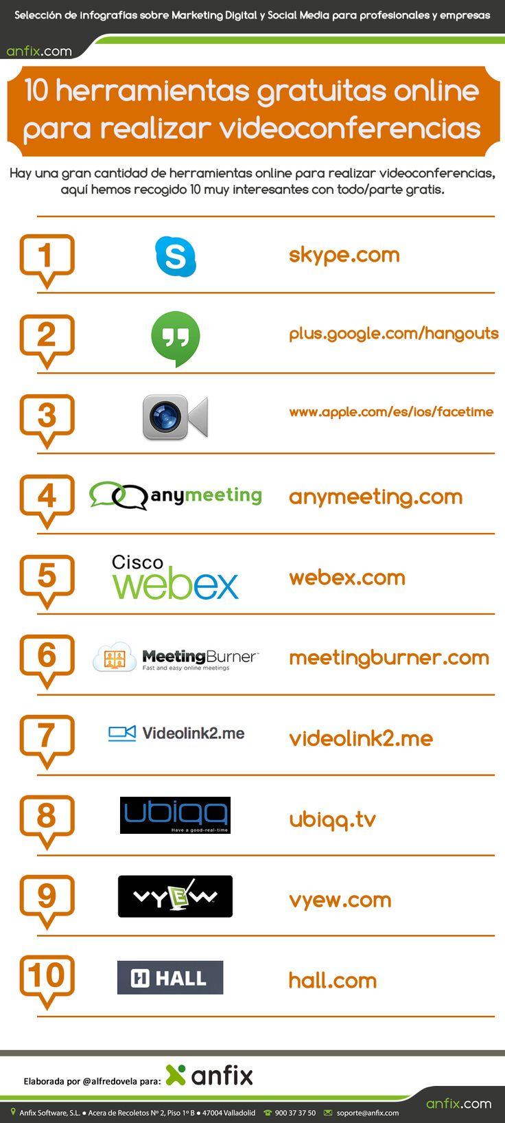 #Infografia 10 #Herramientas online gratuitas para realizar videoconferencias. #TAVnews