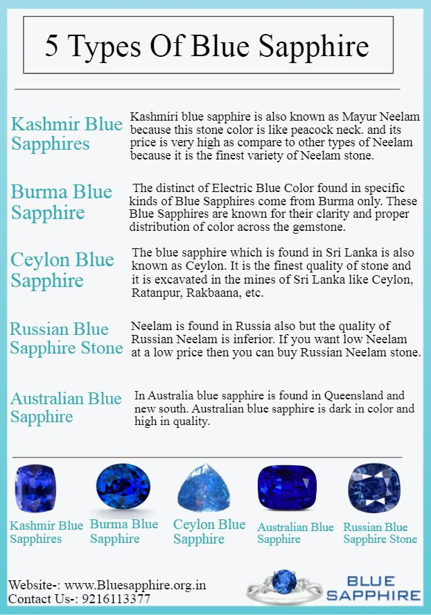 5 Types Of Blue Sapphire Blue Sapphire Sapphire Gemstone Types Of Blue