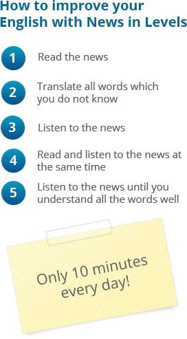 News in levels English news and easy articles for students of English Choose from four levels to read about news articles.  Great for differentiating in the classroom as well as EAL students.