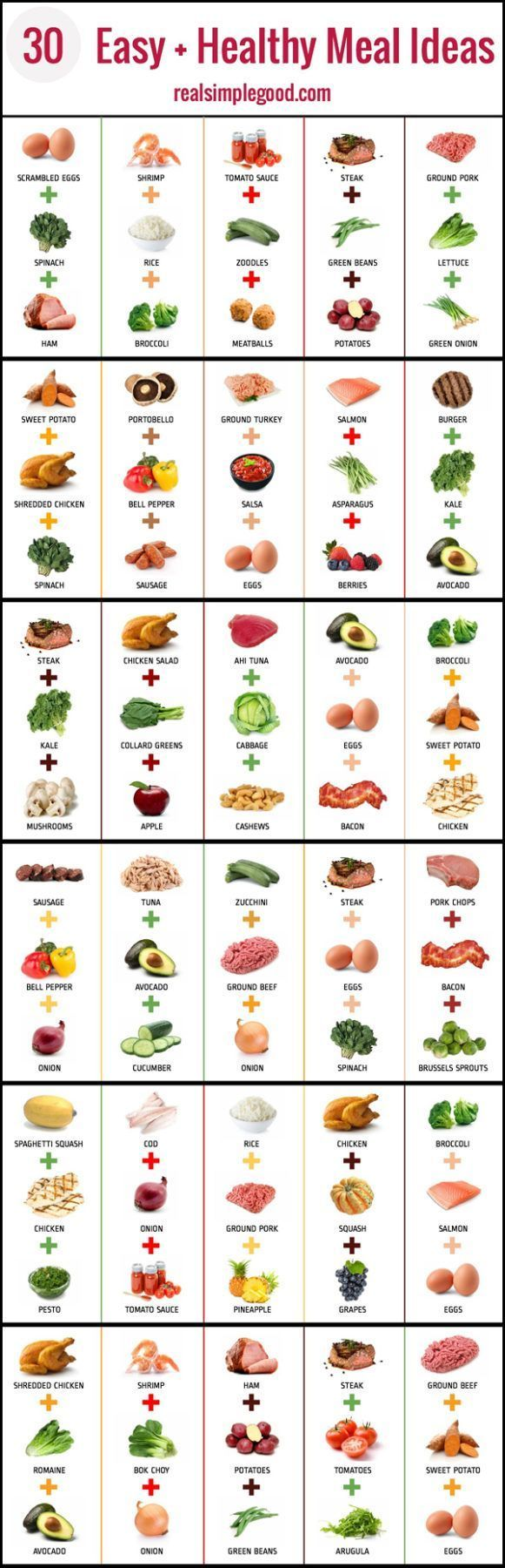 Our infographic of 30 easy and healthy meal ideas will give you inspiration when you are looking for a quick and easy meal. Easy ideas for healthy meals with real food. Paleo, Gluten-Free, Dairy-Free, Sugar-Free.   realsimplegood.com