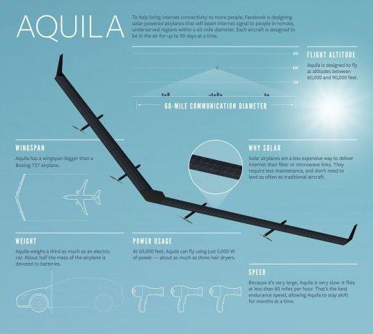 Aquila im Überblick (Bild: Facebook)