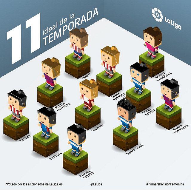 Primera División Femenina: 11 ideal de la temporada   Football Manager All Star