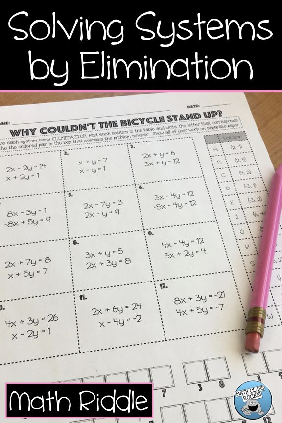 Solving Systems By Elimination Math Riddle This Worksheet Contains 12 Problems In Which The Student Elimination Math Math Riddles Solving Quadratic Equations