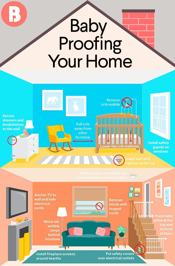 best 25 childproofing ideas on pinterest baby proofing ideas