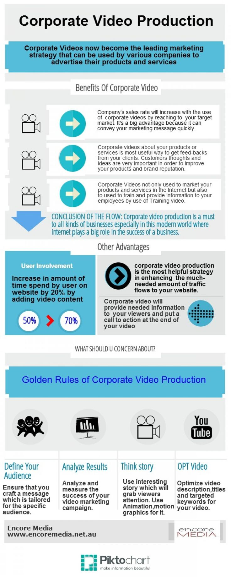 Video Production Resume production resume template Corporate Video Production Httpwwwtakeonetvcom