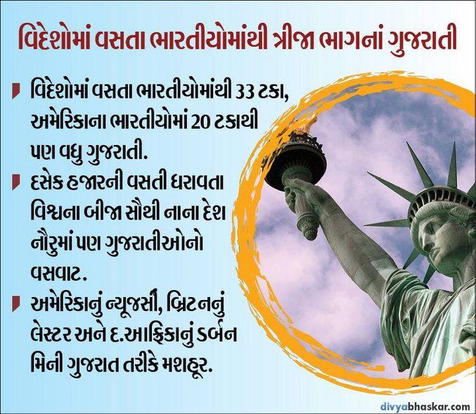 આમ 'ગ્લોબલ' બન્યા ગુજરાતી, વિશ્વના બીજા સૌથી નાના દેશમાંય વસવાટ