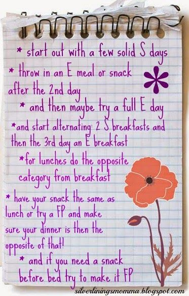 tips for alternating meals