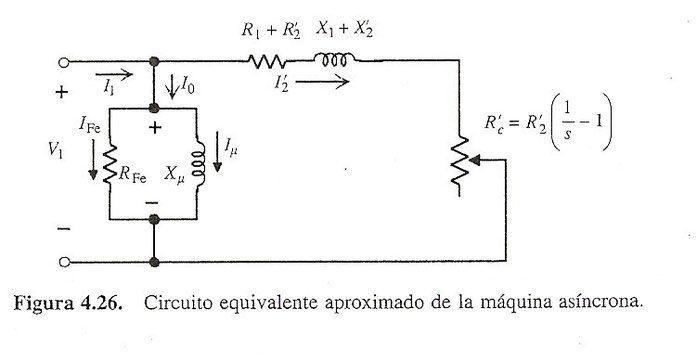 Motores de Inducción - Página web de Máquinas Electricas UNAM GPO 4