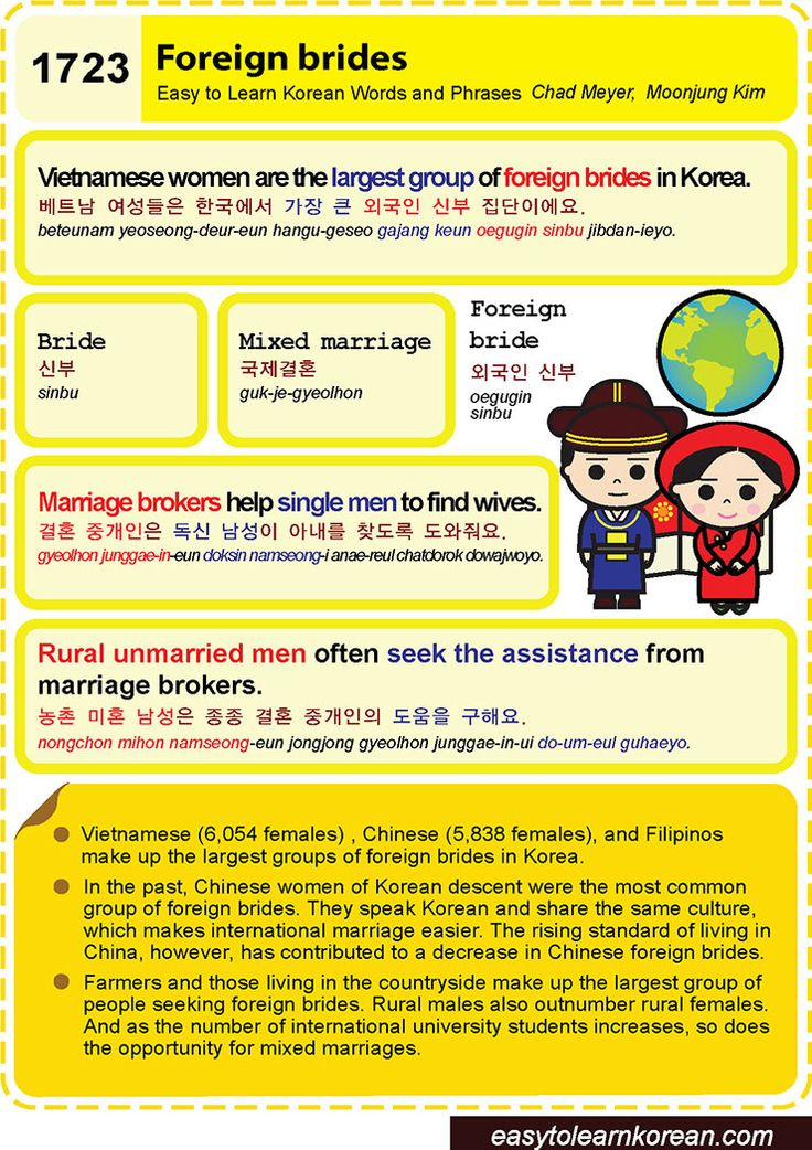 Foreign brides - Easy to Learn Korean Language 1721 ~ 1730