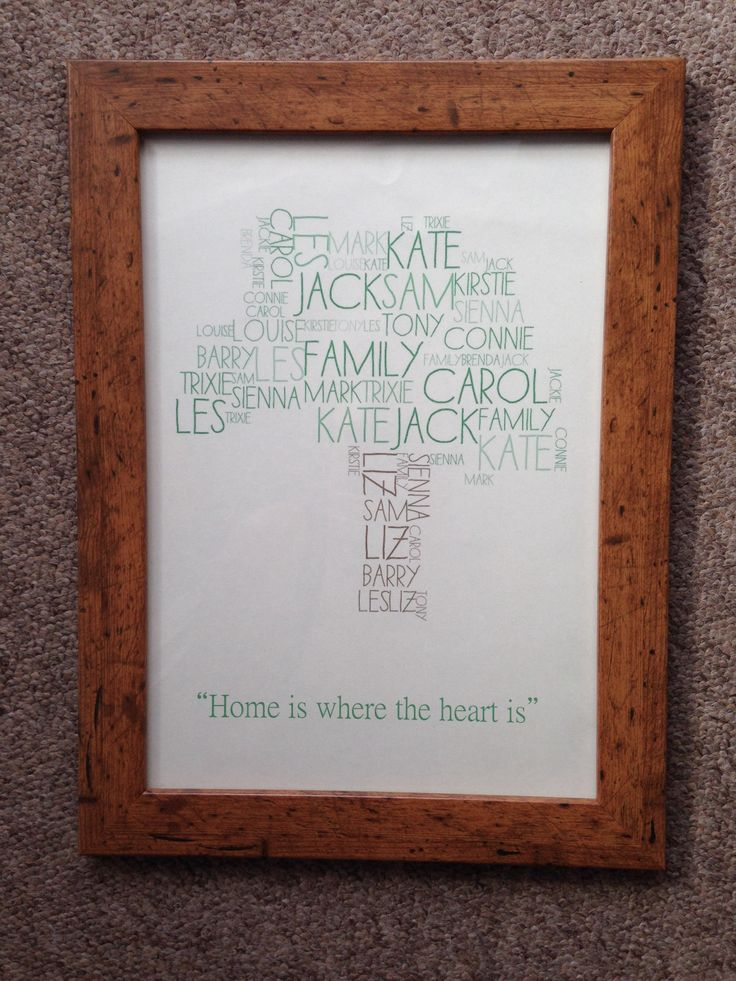 Family Tree Word Cloud Frame. Price dependent on frame and size. Product pictured in photo is £15 plus £3.75 p@p.