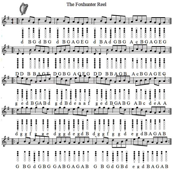 The Foxhunter's Reel Tin Whistle Sheet Music