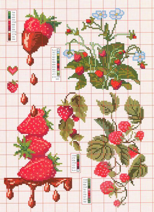 Chocolate strawberries cross stitch pattern