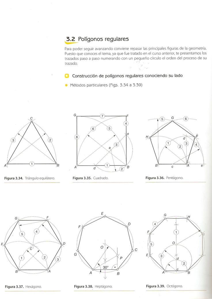 Instrucciones para la construcción de polígonos regulares by mararrabal via slideshare
