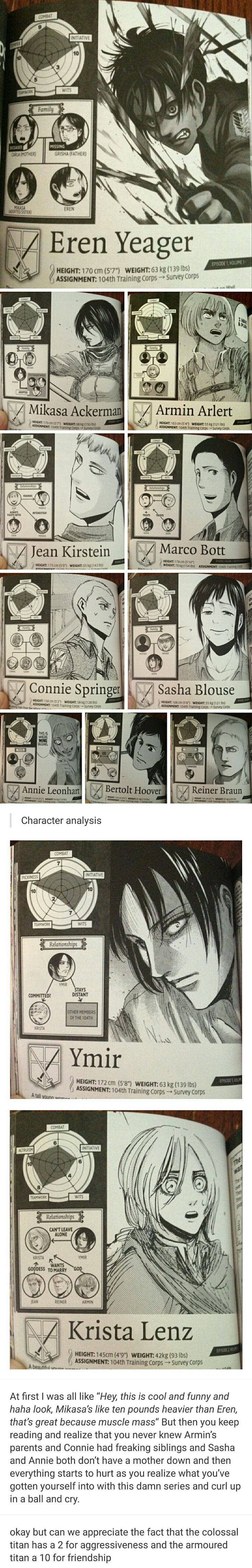 We'll just ignore the relationships part (or lack of) with some of these characters for shipping's sake, plus it's not entirely correct. For instance, as much as I hate Eremika, it doesn't say that Mikasa loves Eren.