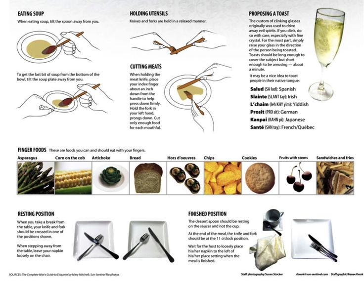 1000 images about Etiguette on Pinterest Napkin folding  : 842b50af3cf5435e8617609ddd37c0f9 from www.pinterest.com size 736 x 573 jpeg 67kB