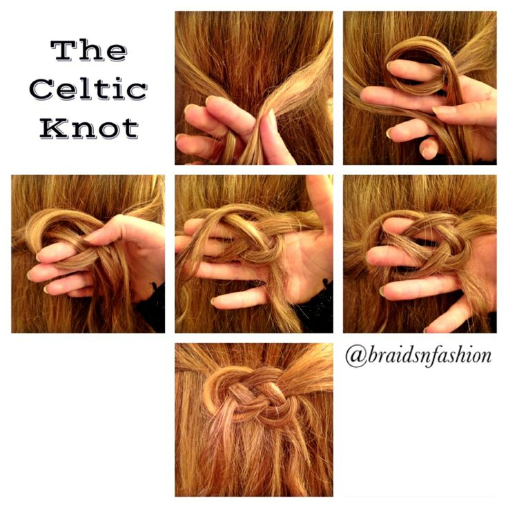 Tutorial for the celtic knot