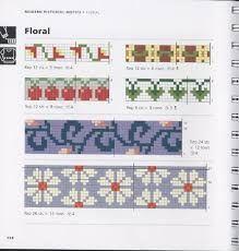 Bildresultat för hønsestrikk mønster