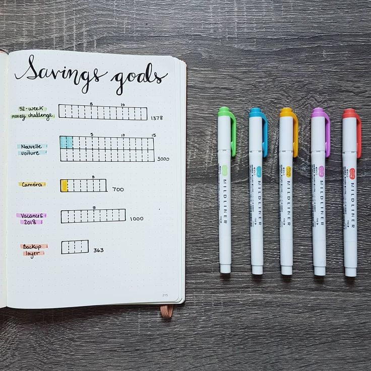 New savings goals page in my Bullet Journal! I'm trying to save up for a few things! Using my amazing Zebra Mildliners to track my savings!