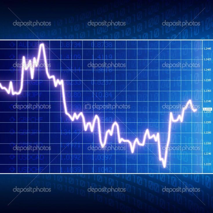 Pin By Shani Jazz On How To Trade Forex Online Forex Trading