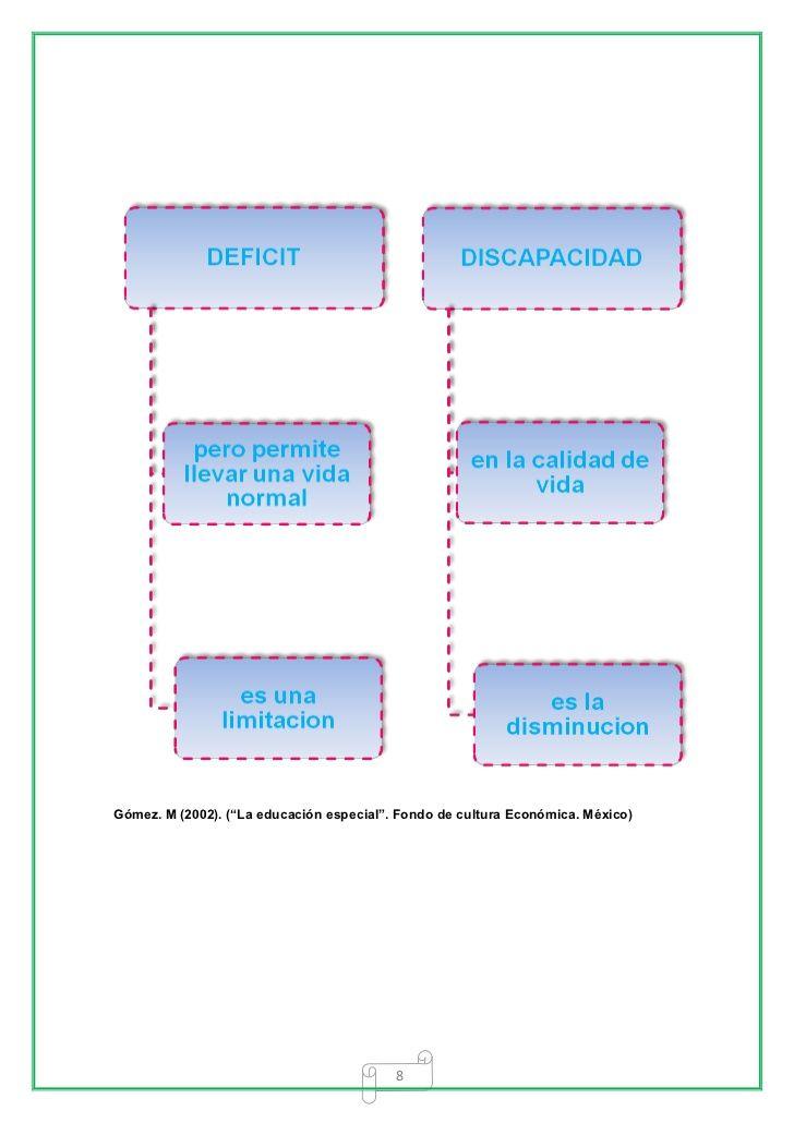 Guia de intervencion educativa para alumnos con discapacidad motriz