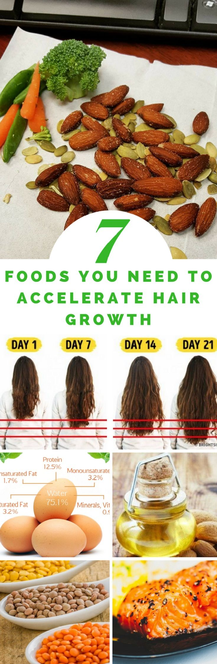 7 Foods You Need to Accelerate Hair Growth