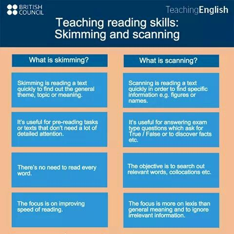 difference between teaching strategies and teaching methods pdf