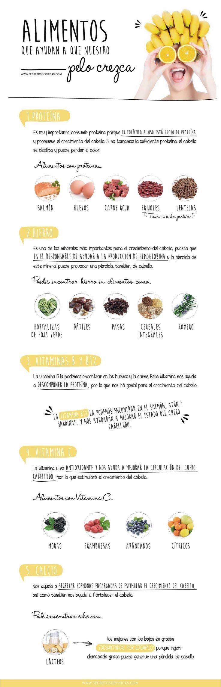 Alimentos para que nuestro cabello crezca más rápido. #belleza #infografia