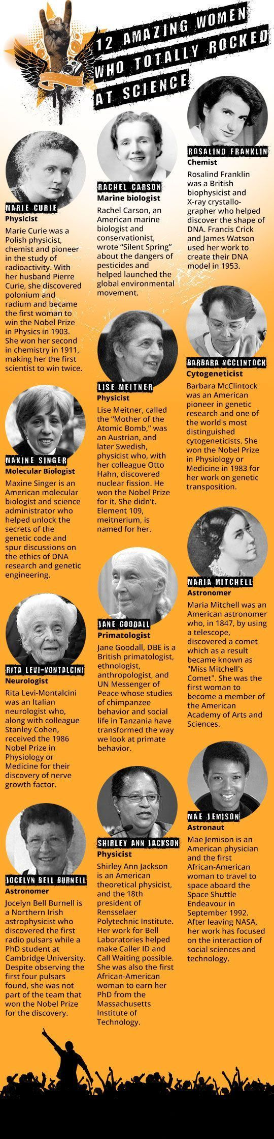 12 Amazing Women Who Totally Rocked at Science Jennifer Lawinski | March 11, 2014