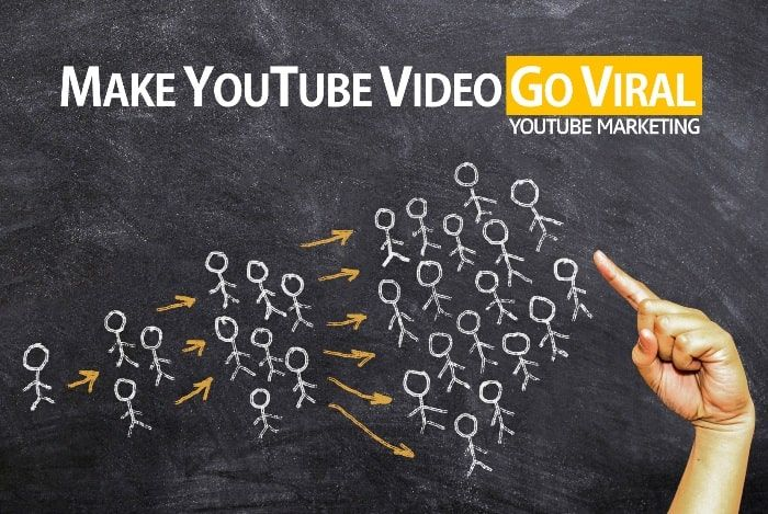 12 Ways Making Your YouTube Video Viral Online | YouTube Marketing ...