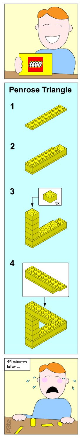 LEGO Penrose Triangle Optical Illusion Instructions | Sometimes, this is how Lego instructions look to me...